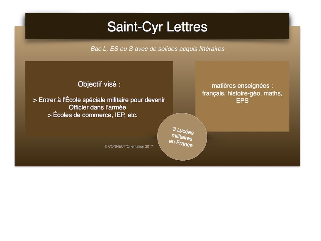 saintcyr